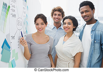 Portrait of artists besides whiteboard - Group portrait of...