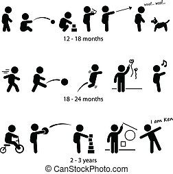 Toddler Development Stages - A set of pictograms...