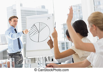 Businessman presenting pie chart to colleagues asking...