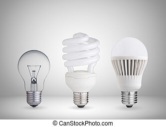 Light bulbs - tungsten bulb,fluorescent bulb and LED bulb