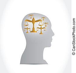 law on my mind concept illustration design