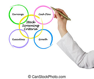 Stock Screening Criteria
