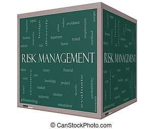 Risk Management Word Cloud Concept on a 3D Cube Blackboard -...