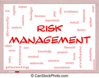 Risk Management Word Cloud Concept on a Whiteboard with...