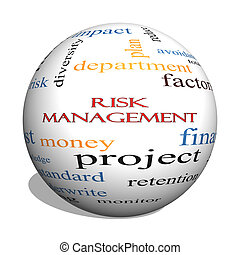 Risk Management 3D sphere Word Cloud Concept with great...