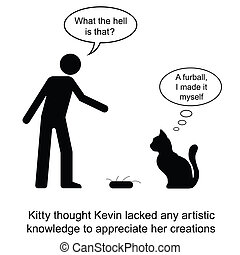 Kitty furball - Kevin was presented with a furball cartoon...