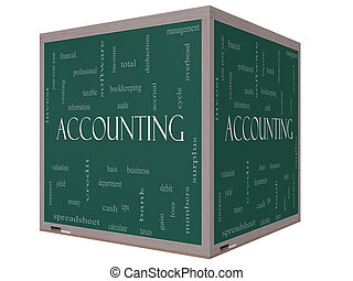 Accounting 3D Cube Word Cloud Concept on a Blackboard -...