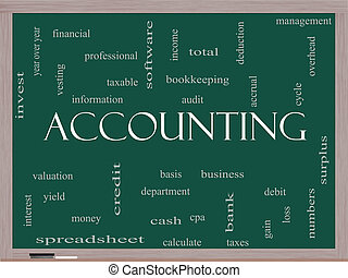 Accounting Word Cloud Concept on a Blackboard with great...