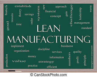 Lean Manufacturing Word Cloud Concept on a Blackboard with...
