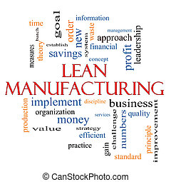 Lean Manufacturing Word Cloud Concept with great terms such...