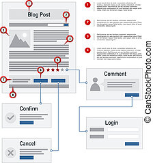 Internet Blog Site Map Navigation Structure Prototype vector...