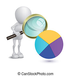 3d man with financial pie chart and magnifying glass
