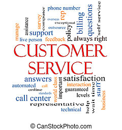 Customer Service Word Cloud Concept with great terms such as...