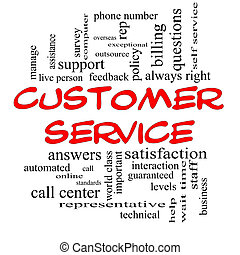 Customer Service Word Cloud Concept in red caps with great...