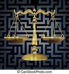 legal, confusión
