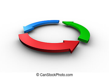 Blue red and green arrow circle