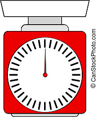 Cartoon food scale - Cartoon illustration of a red food...