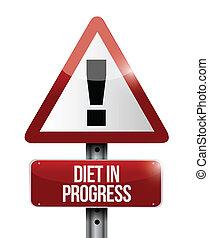 diet in progress warning sign illustration design