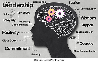 Perfect Leadership - Female Brain and Outline with Positive...
