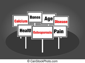 Osteoporosis signs - Osteoporosis concept signs with text