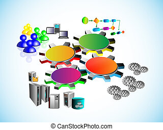 people process and systems - Vector Illustration shows the...