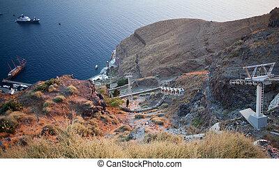 Cablecar in Fira, Santorini Greece - Mountainside cableway...