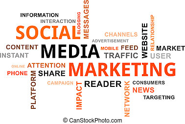 word cloud - social media marketing - A word cloud of social...