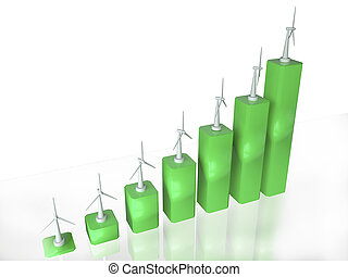 windpower rise graph
