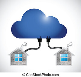 cloud connected to a set of homes