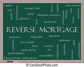 Reverse Mortgage Word Cloud Concept on a Blackboard with...
