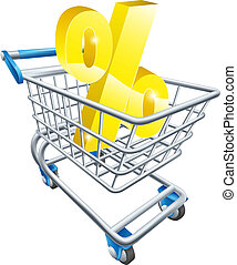 Percent rate trolley concept - Percentage trolley concept of...