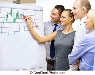business team with flip board having discussion - business,...