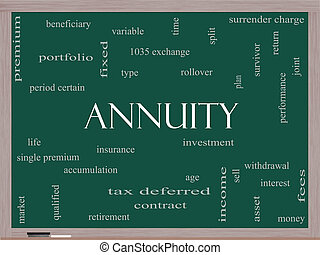Annuity Word Cloud Concept on a Blackboard with great terms...