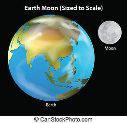 Earth and Moon - Illustration of the Earth and Moon