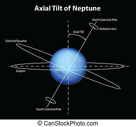 Planet Neptune - Illustration of the planet Neptune