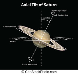 Planet Saturn - Illustration of the planet Saturn