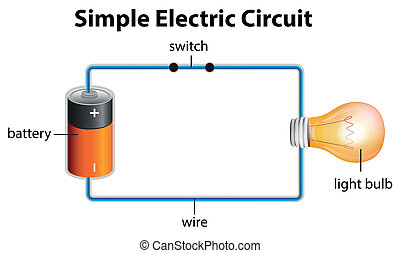 Circuit - Illustration showing the electric circuit