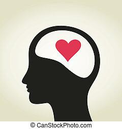 Heart in a head