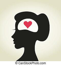 Heart in a head2