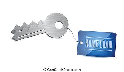 home loan keys. illustration design over a white background