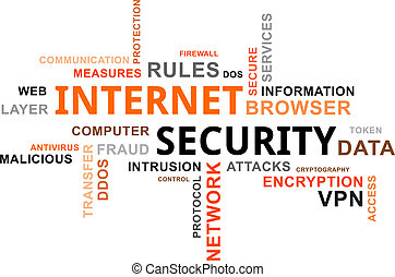 word cloud - internet security - A word cloud of internet...