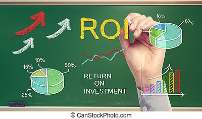 Hand drawing ROI return on investment on chalk board