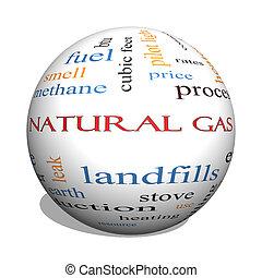 Natural Gas 3D sphere Word Cloud Concept