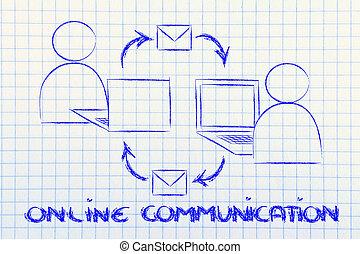 online internet-based communication - conceptual design of...