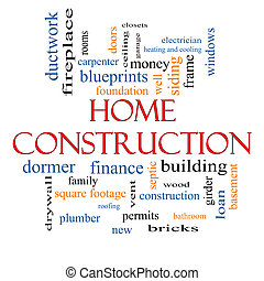 Home Construction Word Cloud Concept with great terms such...