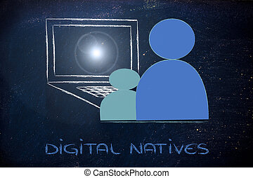 computer, IT and digital natives - conceptual design of the...