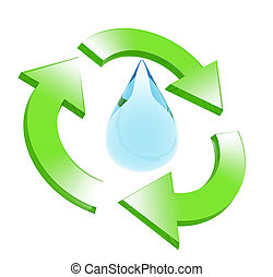 Water - Preservation of stocks of water in the nature