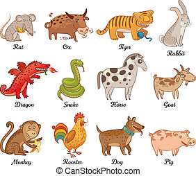 Chinese astrology Rat, Ox, Tiger, Rabbit, Dragon, Snake,...