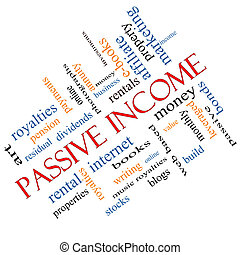 Passive Income Word Cloud Concept angled with great terms...