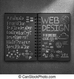 book of hand drawn web design diagram background as concept...